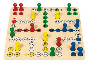 CRM is like LUDO but better - Play a better game with the help of CRM