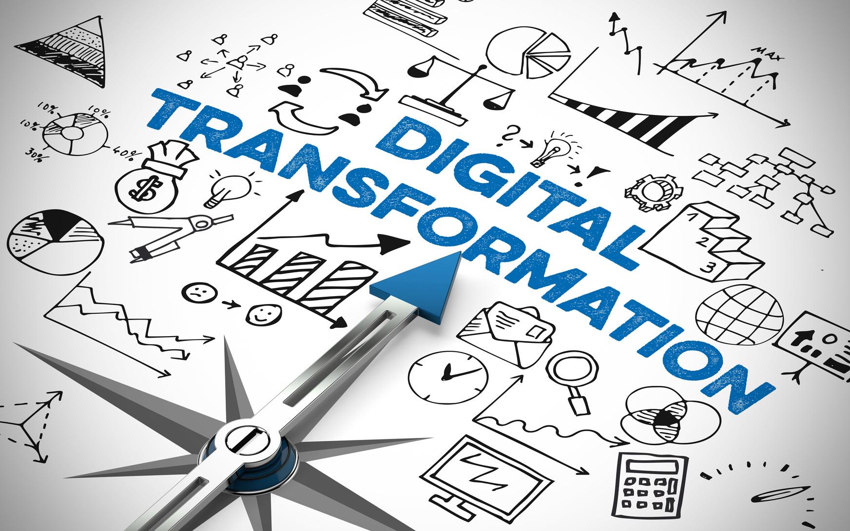 Digital Business Transformation als Konzept auf einem Kompass mit vielen Symbolen